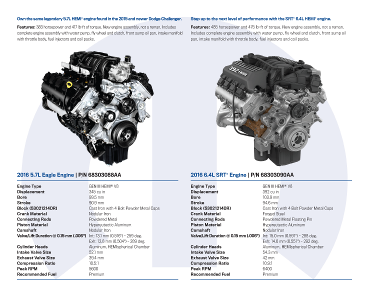 Mopar Engines 2